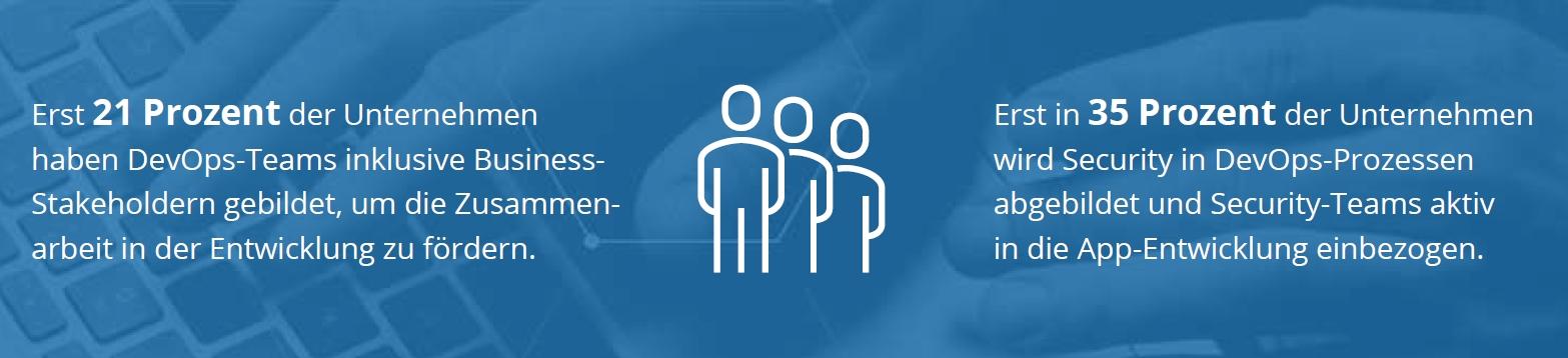 DevOps als Unternehmenskultur, Abbildung zum Status von DevOps