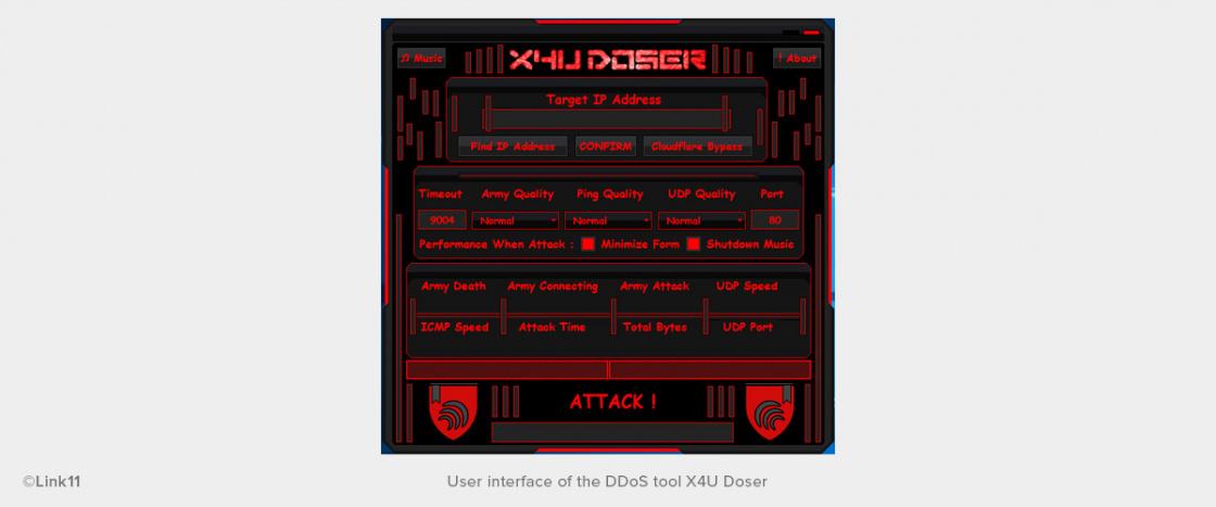 DDoS-Tool