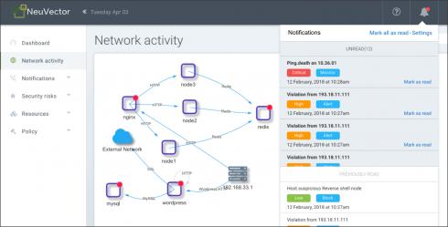 neuvector-network-activity
